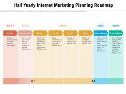 Half Yearly Internet Marketing Planning Roadmap