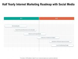 Half Yearly Internet Marketing Roadmap With Social Media