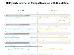 Half Yearly Internet Of Things Roadmap With Cloud Data