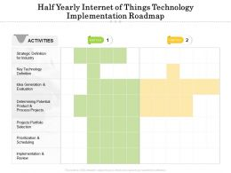 Half Yearly Internet Of Things Technology Implementation Roadmap