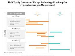 Half Yearly Internet Of Things Technology Roadmap For System Integration Management