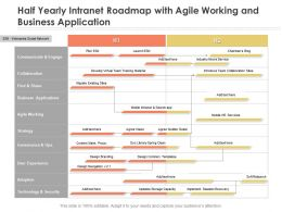 Half Yearly Intranet Roadmap With Agile Working And Business Application