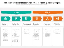 Half Yearly Investment Procurement Process Roadmap For New Project