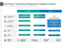 Half Yearly IT Architecture Roadmap For Software Solution