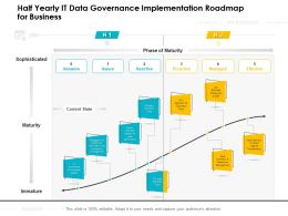 Half Yearly IT Data Governance Implementation Roadmap For Business