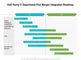 Half Yearly IT Department Post Merger Integration Roadmap