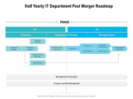 Half Yearly IT Department Post Merger Roadmap