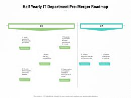 Half Yearly IT Department Pre Merger Roadmap