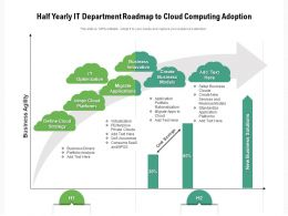 Half Yearly IT Department Roadmap To Cloud Computing Adoption