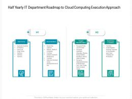 Half Yearly IT Department Roadmap To Cloud Computing Execution Approach