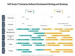 Half Yearly IT Enterprise Software Development Strategy And Roadmap