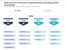 Half Yearly IT Governance Implementation Roadmap With Assessment