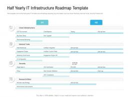 Half Yearly IT Infrastructure Roadmap Timeline Powerpoint Template