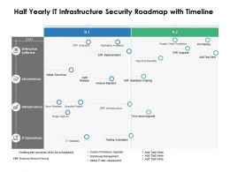 Half Yearly IT Infrastructure Security Roadmap With Timeline