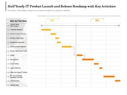 Half Yearly IT Product Launch And Release Roadmap With Key Activities