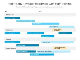 Half Yearly IT Project Roadmap With Staff Training