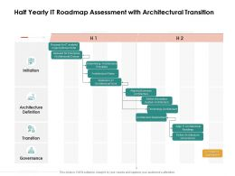 Half Yearly IT Roadmap Assessment With Architectural Transition