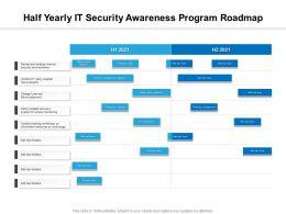 Half Yearly IT Security Awareness Program Roadmap