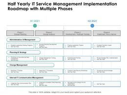 Half Yearly IT Service Management Implementation Roadmap With Multiple Phases