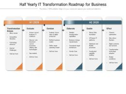 Half Yearly IT Transformation Roadmap For Business