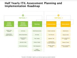 Half Yearly ITIL Assessment Planning And Implementation Roadmap