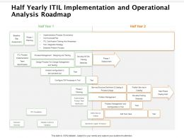 Half Yearly ITIL Implementation And Operational Analysis Roadmap