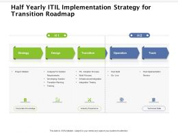 Half Yearly ITIL Implementation Strategy For Transition Roadmap