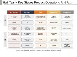 Half Yearly Key Stages Product Operations And Agile Transformation Swimlane