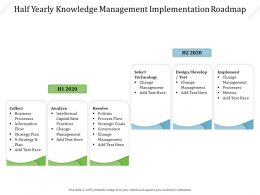 Half Yearly Knowledge Management Implementation Roadmap