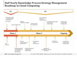 Half Yearly Knowledge Process Strategy Management Roadmap In Cloud Computing