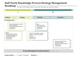 Half Yearly Knowledge Process Strategy Management Roadmap