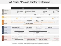 half_yearly_kpis_and_strategy_enterprise_architecture_timeline_Slide01