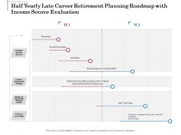 Half Yearly Late Career Retirement Planning Roadmap With Income Source Evaluation