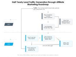 Half Yearly Lead Traffic Generation Through Affiliate Marketing Roadmap