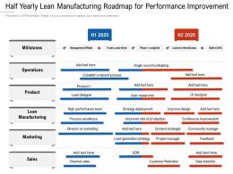 Half Yearly Lean Manufacturing Roadmap For Performance Improvement