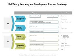 Half Yearly Learning And Development Process Roadmap