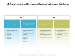 Half Yearly Learning And Development Roadmap For Customer Satisfaction