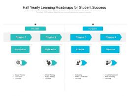 Half Yearly Learning Roadmaps For Student Success