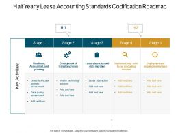Half Yearly Lease Accounting Standards Codification Roadmap