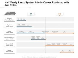 Half Yearly Linux System Admin Career Roadmap With Job Roles