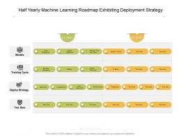 Half Yearly Machine Learning Roadmap Exhibiting Deployment Strategy