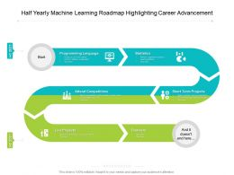 Half Yearly Machine Learning Roadmap Highlighting Career Advancement