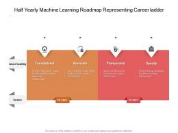 Half Yearly Machine Learning Roadmap Representing Career Ladder