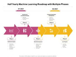 Half Yearly Machine Learning Roadmap With Multiple Phases