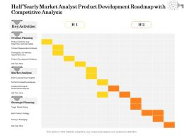 Half Yearly Market Analyst Product Development Roadmap With Competitive Analysis