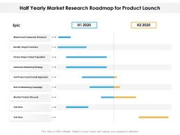 Half Yearly Market Research Roadmap For Product Launch