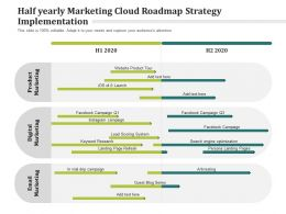 Half Yearly Marketing Cloud Roadmap Strategy Implementation