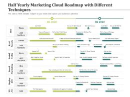 Half Yearly Marketing Cloud Roadmap With Different Techniques