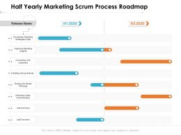Half Yearly Marketing Scrum Process Roadmap