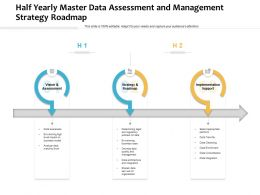 Half Yearly Master Data Assessment And Management Strategy Roadmap